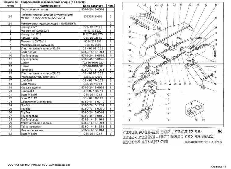 Гидросистема шасси-задние